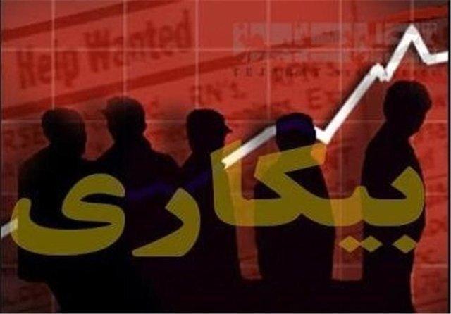 نرخ پایین بیکاری سبب کاهش اعتبارات و تسهیلات استان همدان نشده است